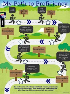 Path Goal Setting                                                       …
