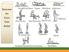 Knee Pain Exercises that you can do at the comfort of your own home