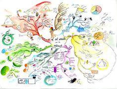 Mind Map Art: Showcasing the World's Finest Mind Maps Mind Maping, Mind Map Art, Graphic Organizer For Reading, Graphic Organizers, Mental Map, Map Design, High School Art, Art Google, Art Blog