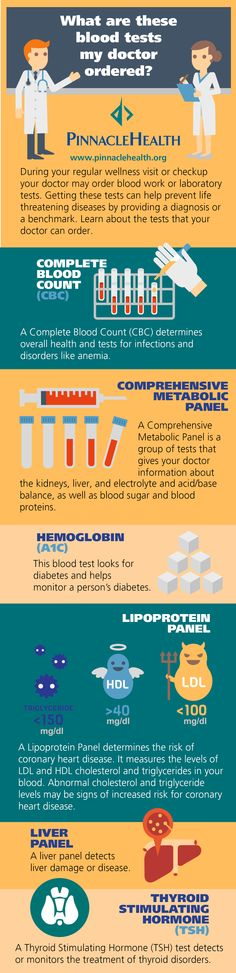 Have you ever wondered what some of those blood tests your doctor ordered after you checkup are? Learn more about what they are.