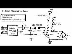 free energy kapanadze sycret ??? - YouTube
