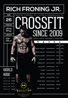 #RichFroning #CrossFit