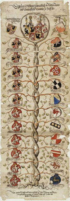"""Tree Diagram -- Stammbaum der Pfäffinger zu Salmanskirchen, verm. von Wilhelm Pätzold, genannt """"Meister von Mühldorf"""", um 1510 (BayHStA)"""