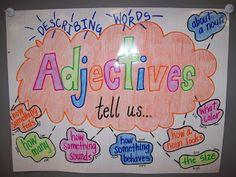 adjectives anchort