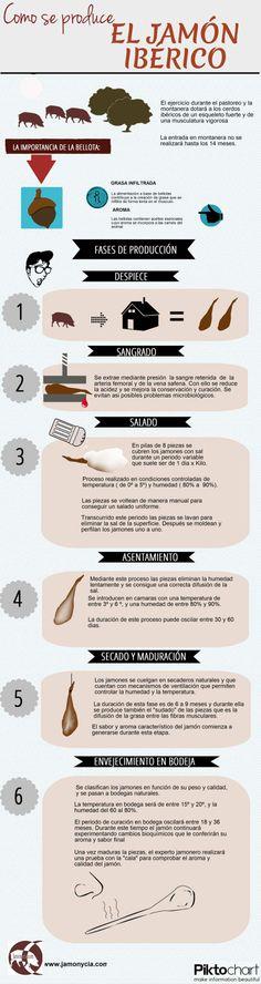 El-proceso-de-produccion-del-jamon-iberico