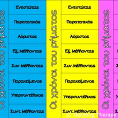 ΧΡΟΝΟΙ ΤΟΥ ΡΗΜΑΤΟΣ Grammar, Periodic Table, Therapy, Language, Classroom, Teaching, Education, School, Greek