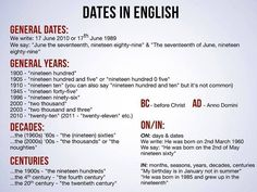 Dates in English