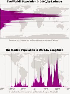 40 Maps That Will Help You Make Sense of the World - Earth's Population by Latitude and Longitude
