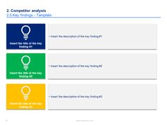 Competitive analysis templates Competitive Analysis, Templates, Marketing, Ideas, Stencils, Vorlage, Thoughts, Models
