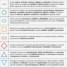 Il linguaggio visivo delle forme geometriche basilari - Click Grafica Design