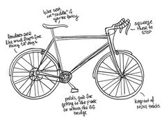 SF bike basics :)