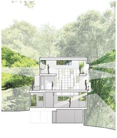 Interesante way of análisis de visuales (Forest House / Kube Architecture. Highlighted views - representation):