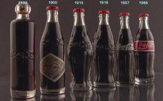 La evolución de la botella de Coca Cola.