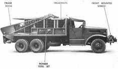 Brockway Truck History part 2, George A. Brockway, Brockway History, Brockway Motor Truck Co. Huskies, G.A. Brockway, W.N. Brockway, Brockway Wagon, Brockway Carriage, Homer, New York, Brockway Motor Co. - CoachBuilt.com