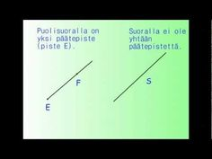 ▶ Geometrian käsitteitä - YouTube (video 2:56). Mathematics, Chart, School, Youtube, Math, Youtubers, Youtube Movies