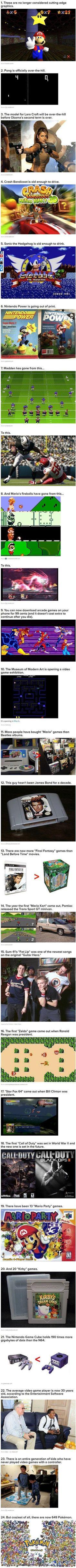 """Wenn Videospiele """"erwachsen"""" werden"""