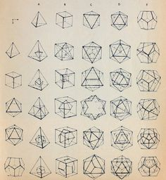 "A Platonic solid ""multiplication"" chart"