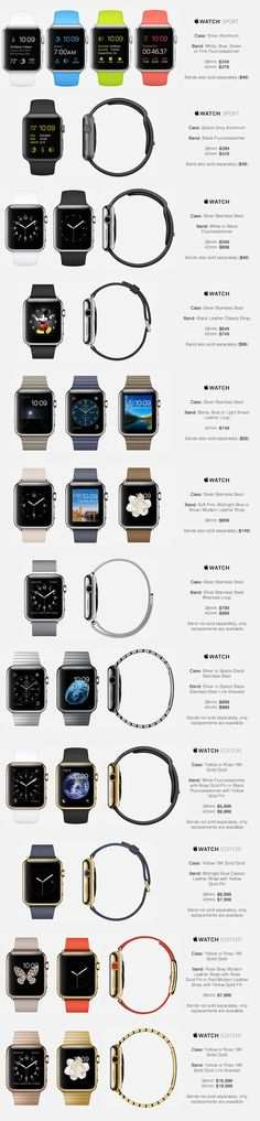 Apple Watch pricing guesses