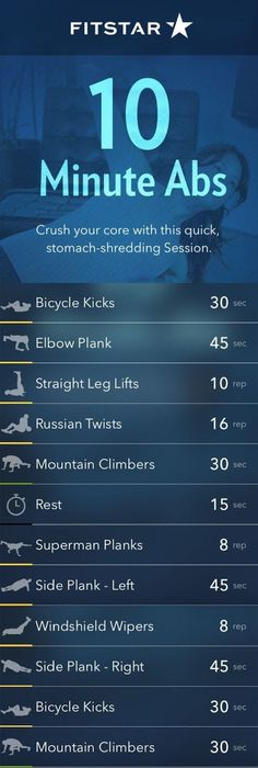 Watch some of these 10 minute ab workouts and crush your core!