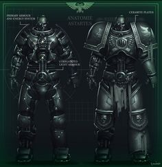 Warhammer 40k HQ - Space Marine Anatomy