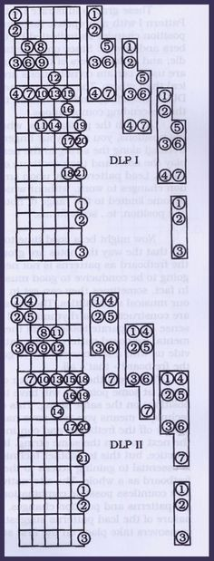 Tenor Guitar Chords A Hard To Find Chart Unsorted Pinterest