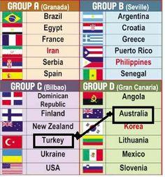 Fiba World Cup 2014 Turkey Vs Australia Live Streaming Watch Online