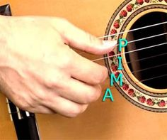 Fingerpicking Magic: Play fingerstyle guitar with ease and grace with these simple step-by-step instructions