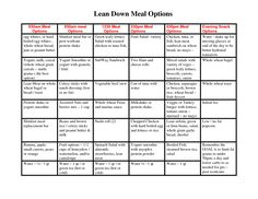 Find and compare the best diet plans based on...