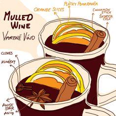 Mulled wine - by Livia Prudilova - Anglicky efektívne