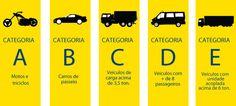 categorias_da_cnh_detran.jpg (742×334)