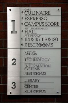 Wayfinding at the Bellingham Technical College Campus Center designed by BrandQuery. Environmental Signs, Environmental Graphic Design, Environmental Graphics, Directory Signs, Laser Cut Signage, Navigation Design, Wayfinding Signs, Store Signage, Sign System