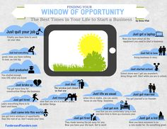 When To Start A Business: Start-up should be a deep thinking process. Right timing is also an issue. If you just rely on your magic second sight, have a look to realize if windows are really open for you, Home Based Business, Business Tips, Business Infographics, Business Money, Blockchain, How To Know, How To Make Money, Opening A Business, Visualisation