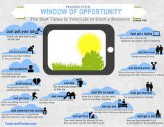 How to Know When to Start Your Own Business (Infographic). En esta infografía de Entrepreneur EUA te explica cómo saber cuándo es el momento ideal para emprender.