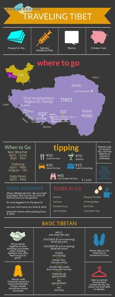 Tibet Travel Cheat Sheet; Sign up at www.wandershare.com for high-res image. Potala Palace | པོ་ཏ་ལ | 布达拉宫 in 拉萨, 西藏