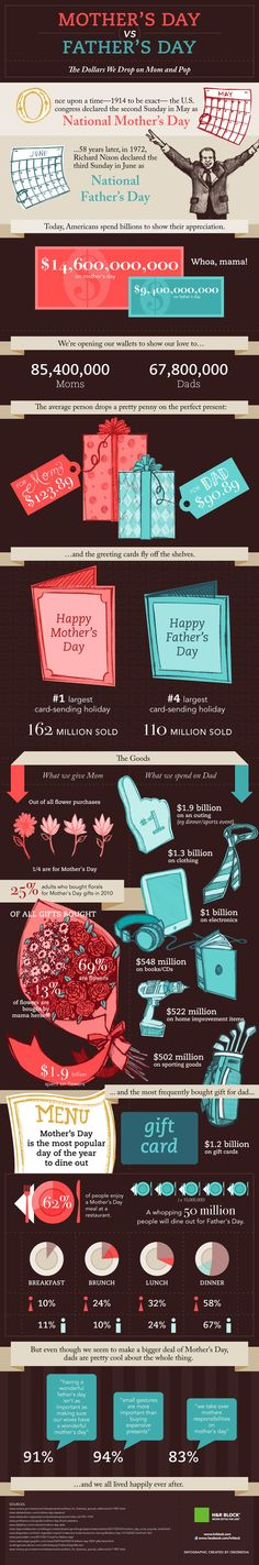 Happy Mother's Day Infographics 3