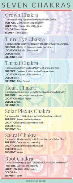 arkame : conseils et astuces pour la santé et le bien être