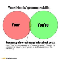 I Me Grammar | And for the most important lesson of all: