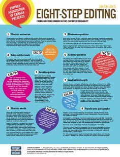 8-Step Editing Process | Much needed infographic for anyone who is revising…