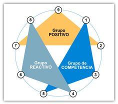 Grupos armónicos