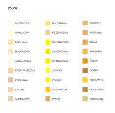 Krok 2 – kursy.kodstylu.pl Bar Chart, Curry, Wordpress, Turmeric, Curries, Bar Graphs