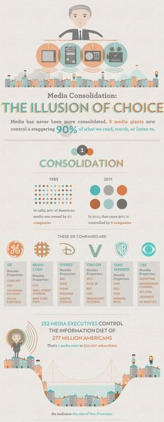 The Illusion of Choice: 6 Media Giants Control 90% America's News & Entertainment - this is why we can't get the facts - 5/6 are so left wing, it's ridiculous. [horrible colors in the infographic BTW]