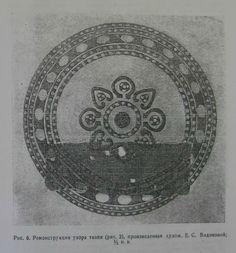 Bildresultat för chernigov textile