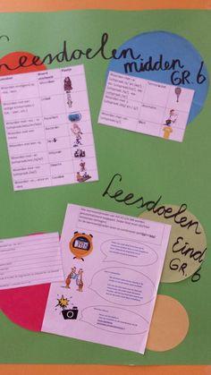 Gezien: doelen technisch lezen delen met leerlingen en ouders op de deur van de klas.