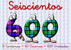 Maestra de Primaria: Carteles de matemáticas para el aula. Conceptos matemáticos. Rose Marie, Math Games, Homeschool, Album, Education, Christmas Ornaments, Signs, Holiday Decor, Mayo