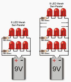 Mengenal lampu LED (Light Emitting Dioda) – Dunia led semakin berwarna – warni, lihat saja ada banyak lampu penerang rumah berbasis led. Ini membuktikan bahwa led sungguh dianggap sebagai lampu hemat energi sehingga harga lampu led untuk penerangan rumah biasanya lumayan mahal. Artikel seri rangkaian elektronika dasar masih seputar komponen elektronika yaitu seluk beluk Led.Penjelasannya …