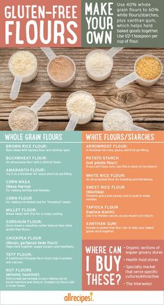 Discover which gluten-free flour you should be using.