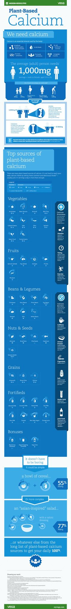 Top Sources of Plant-Based Calcium (Infographic)