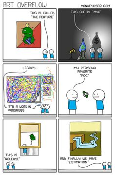 Art Overflow Programming Humor, Tech Humor, Toolbox, Software Development, Satire, Nerd Stuff, Uni, Random Stuff, Engineering