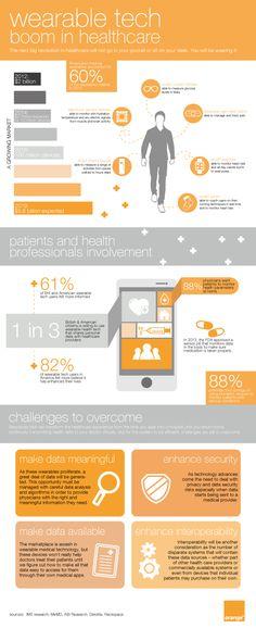Ponte al día para el #wearables14 de mañana con esta interesante #infografia sobre su impacto en la salud.