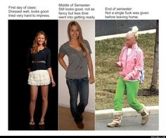 Girls In College... This pretty much goes by weeks haha it's not needing to wait until the end of the semester.